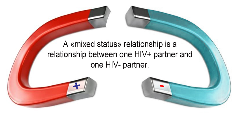 Magnetic relationships
